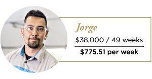 Jorge example